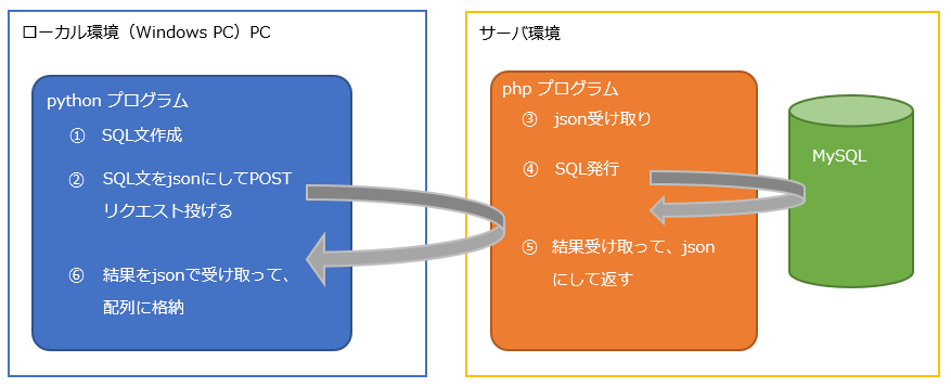 001_diagram
