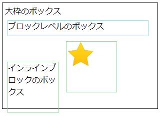 002_display_samle